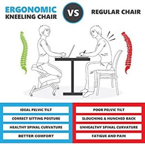 Top 5 Kneeling Chairs Review Posture Possible