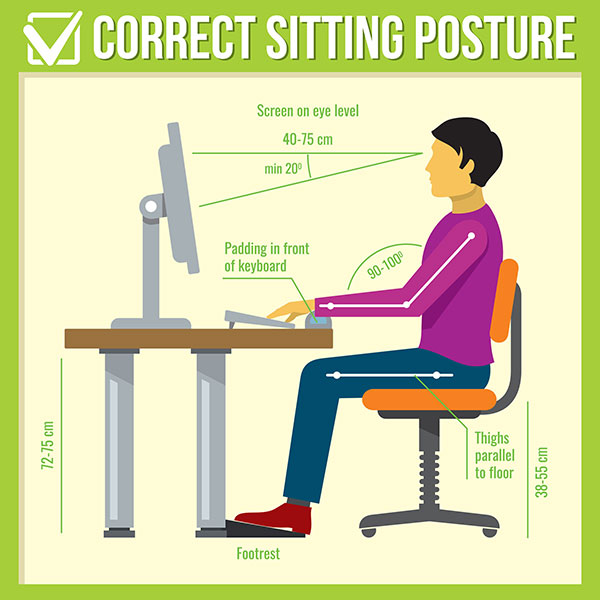 Proper sitting posture illustrated